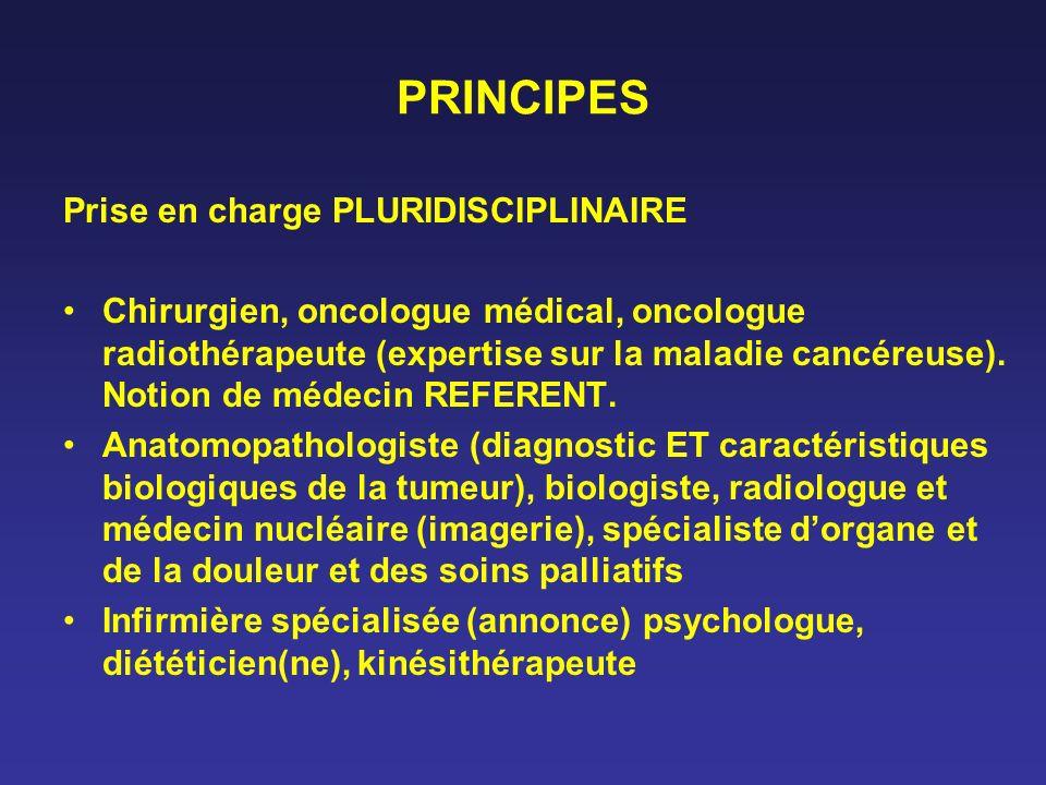 PRINCIPES Prise en charge PLURIDISCIPLINAIRE
