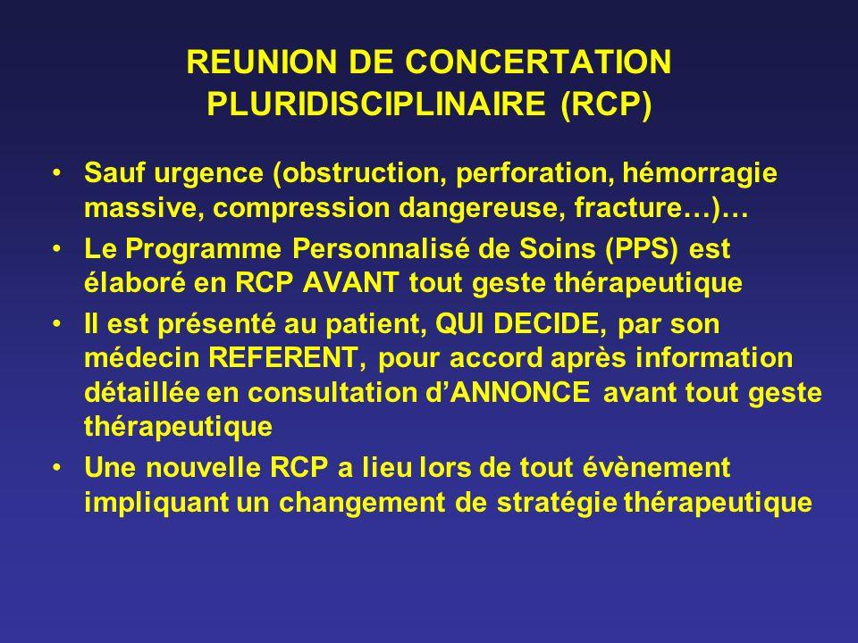 REUNION DE CONCERTATION PLURIDISCIPLINAIRE (RCP)
