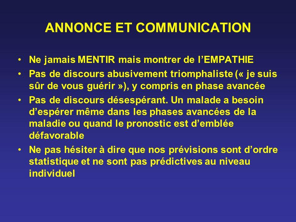 ANNONCE ET COMMUNICATION