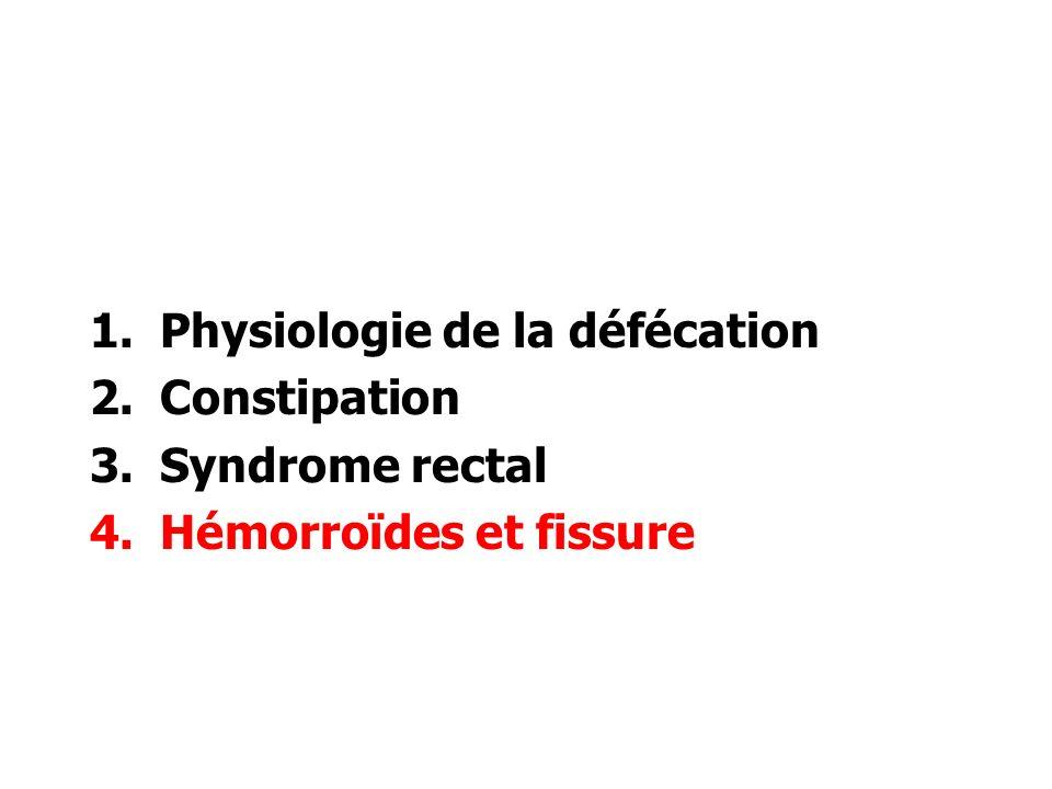 Physiologie de la défécation