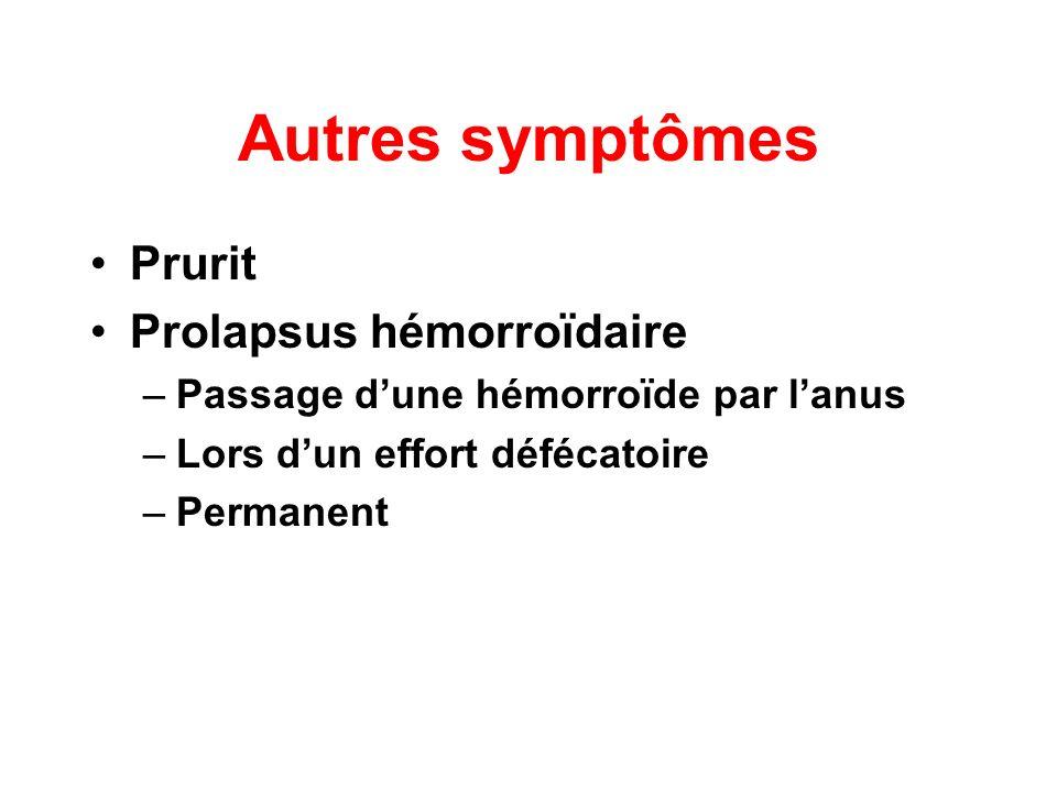 Autres symptômes Prurit Prolapsus hémorroïdaire