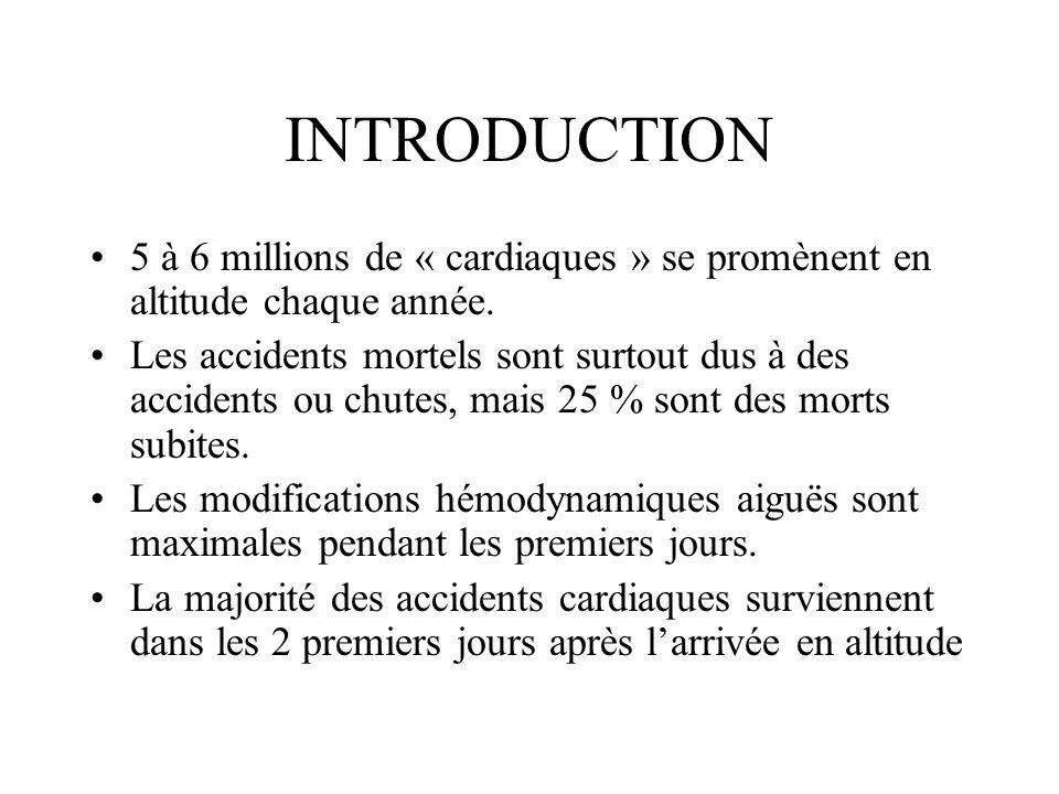 INTRODUCTION 5 à 6 millions de « cardiaques » se promènent en altitude chaque année.