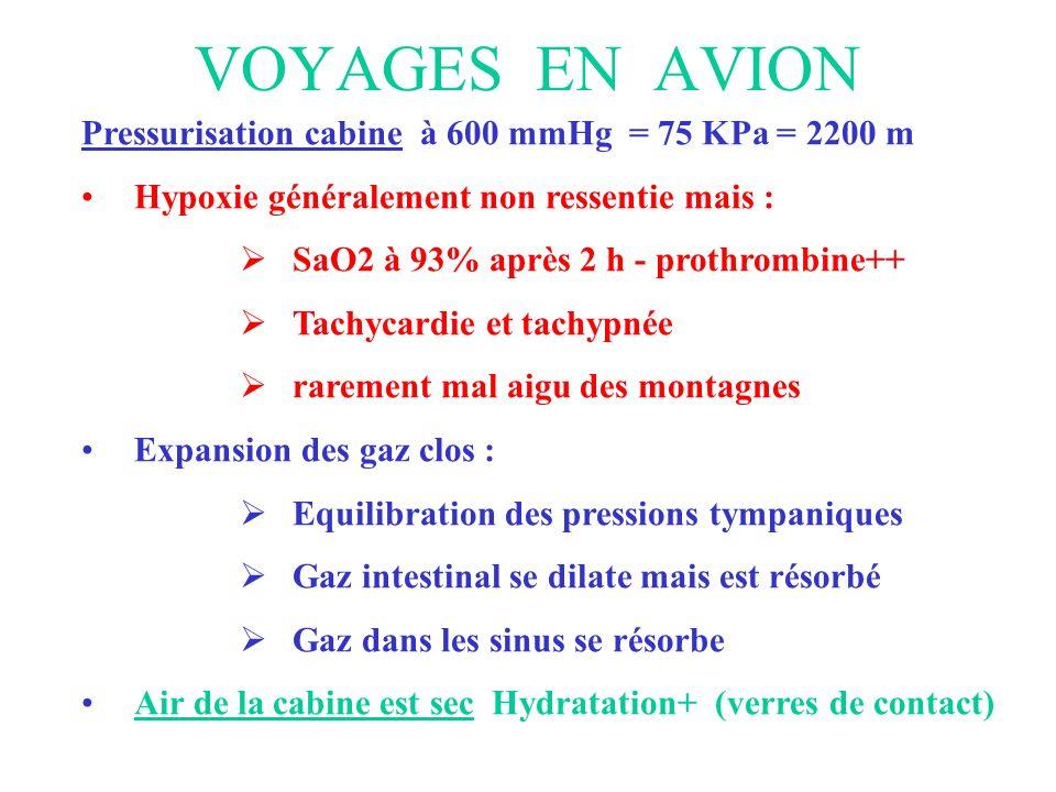 VOYAGES EN AVION Pressurisation cabine à 600 mmHg = 75 KPa = 2200 m