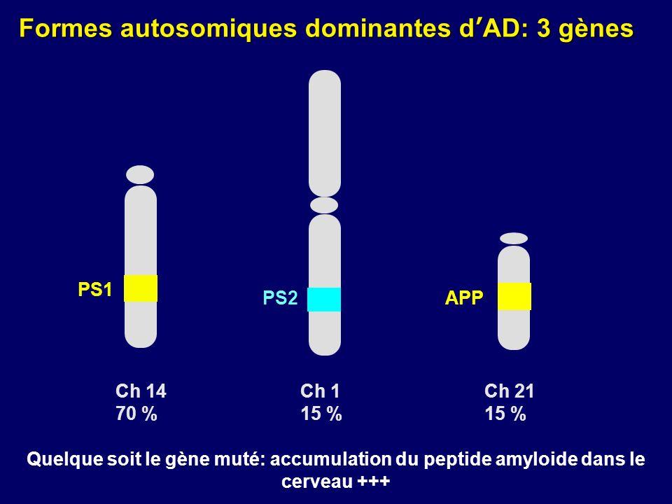 Formes autosomiques dominantes d'AD: 3 gènes