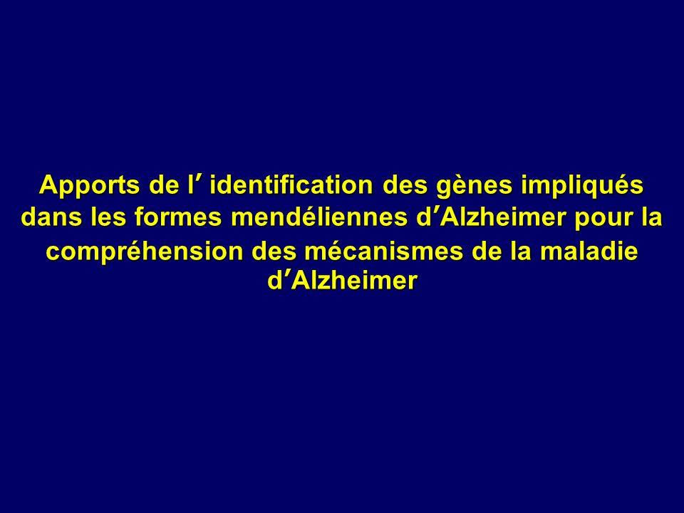 Apports de l' identification des gènes impliqués dans les formes mendéliennes d'Alzheimer pour la compréhension des mécanismes de la maladie d'Alzheimer