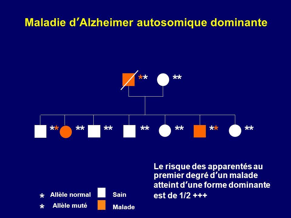 Maladie d'Alzheimer autosomique dominante