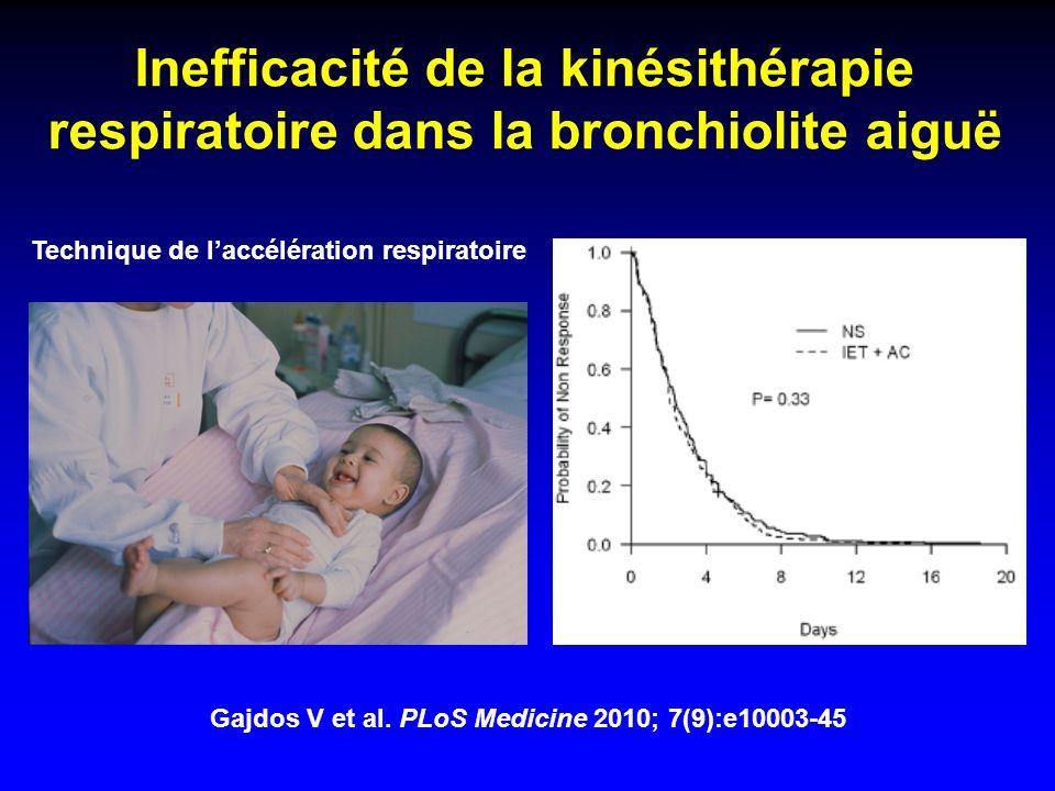 Inefficacité de la kinésithérapie respiratoire dans la bronchiolite aiguë