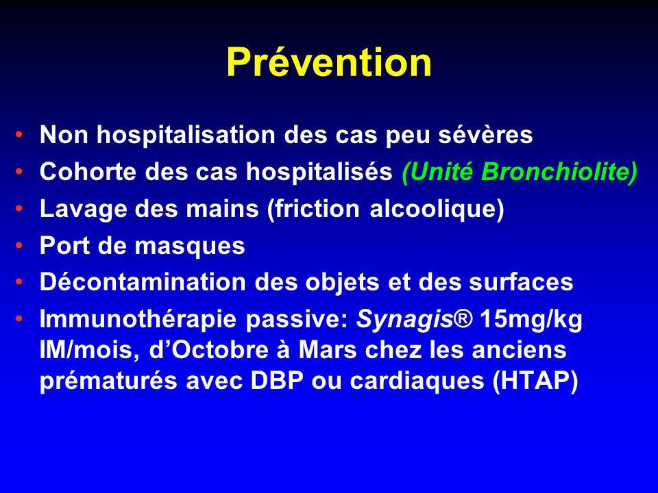 Prévention Non hospitalisation des cas peu sévères