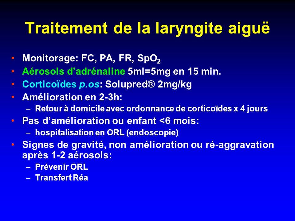Traitement de la laryngite aiguë