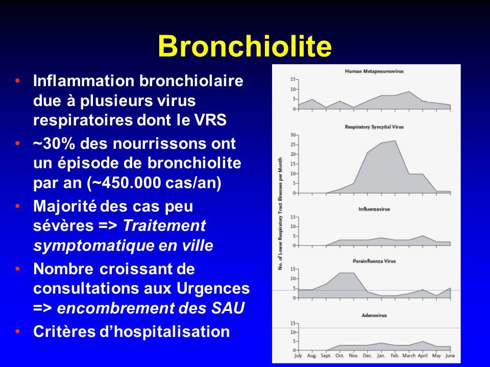 Bronchiolite Inflammation bronchiolaire due à plusieurs virus respiratoires dont le VRS.