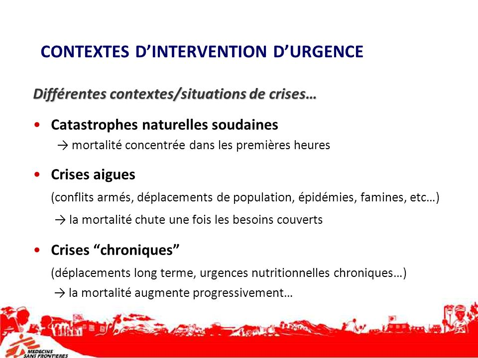 CONTEXTES D'INTERVENTION D'URGENCE