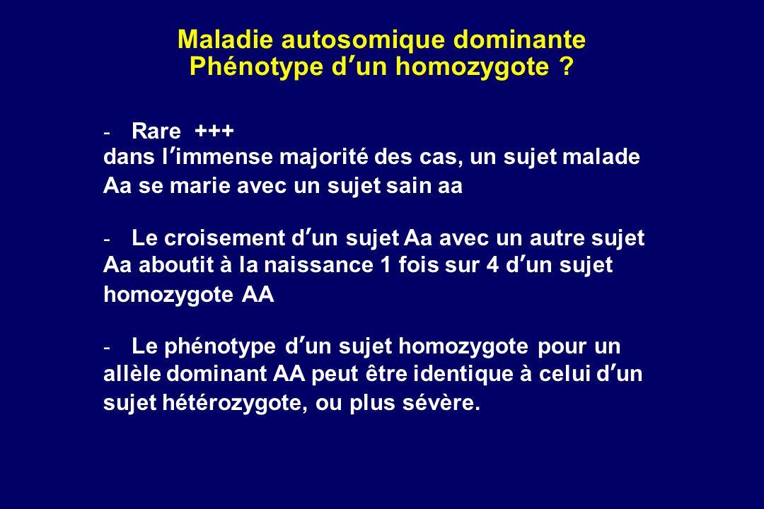 Maladie autosomique dominante Phénotype d'un homozygote