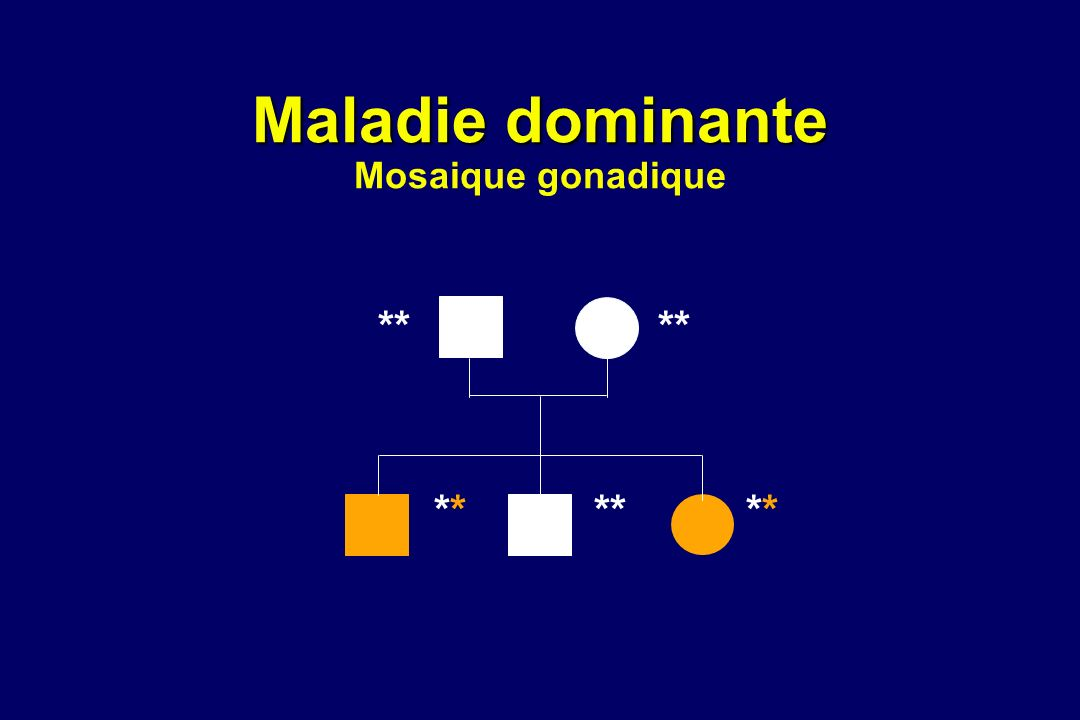 Maladie dominante Mosaique gonadique