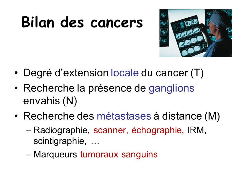 Bilan des cancers Degré d'extension locale du cancer (T)