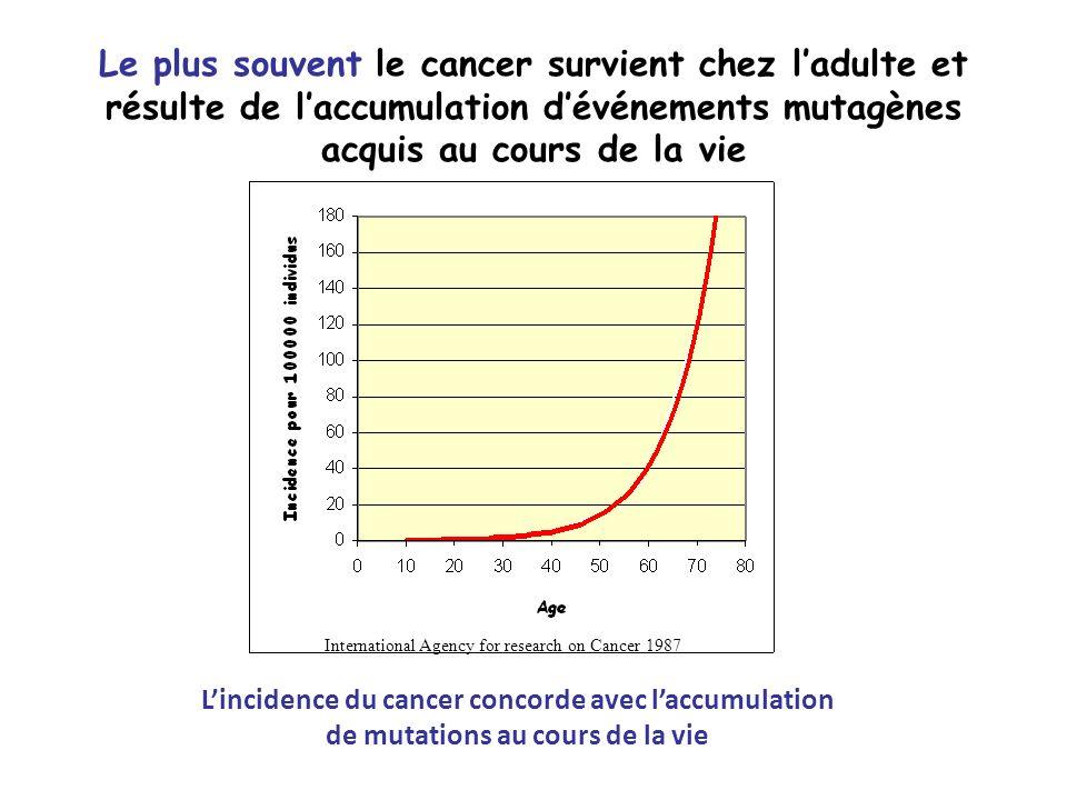 Le plus souvent le cancer survient chez l'adulte et résulte de l'accumulation d'événements mutagènes acquis au cours de la vie