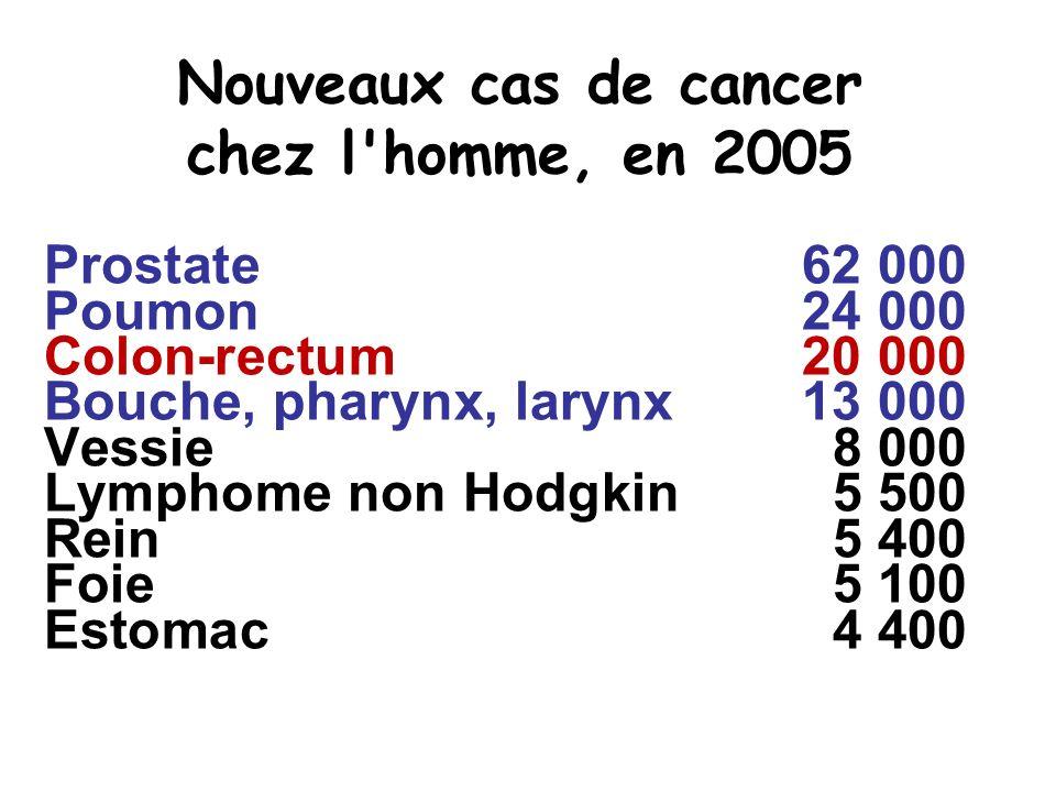 Nouveaux cas de cancer chez l homme, en 2005