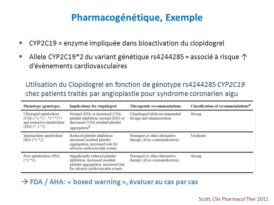 Pharmacogénétique, Exemple