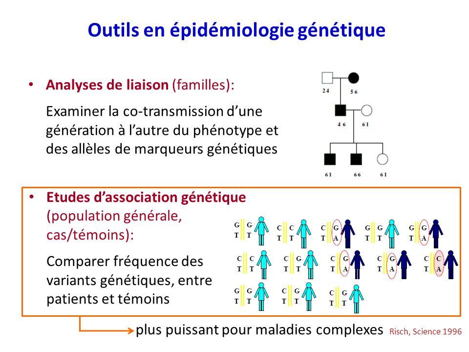 Outils en épidémiologie génétique