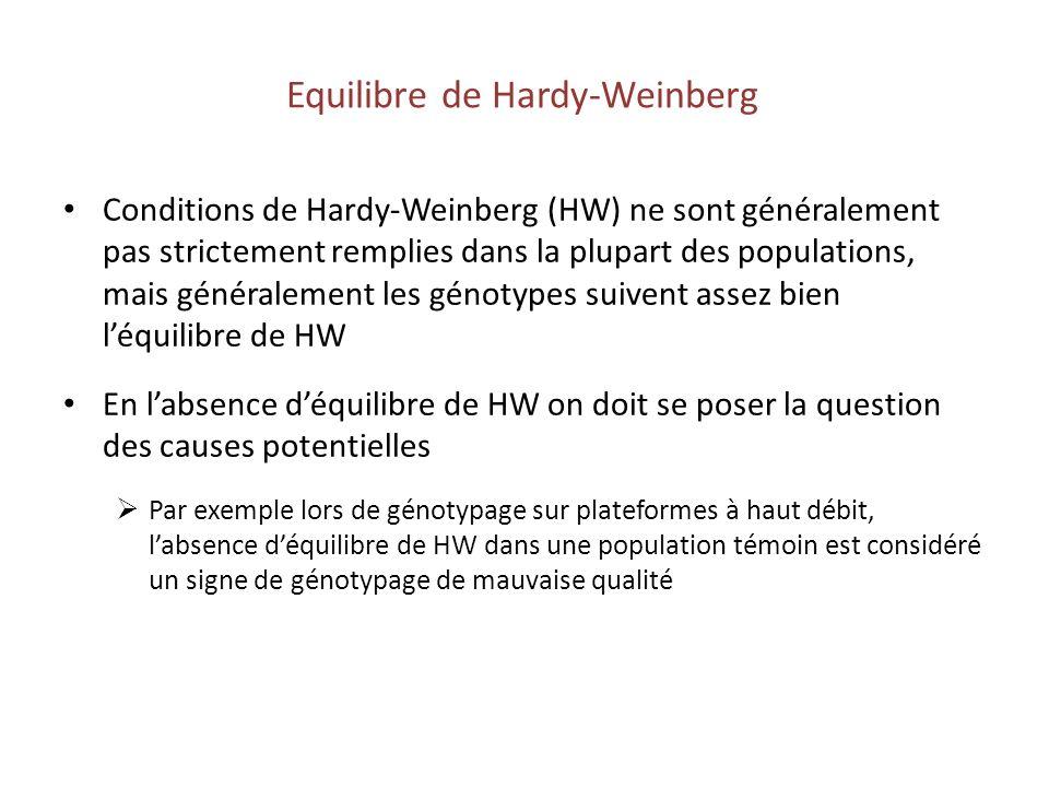 Equilibre de Hardy-Weinberg