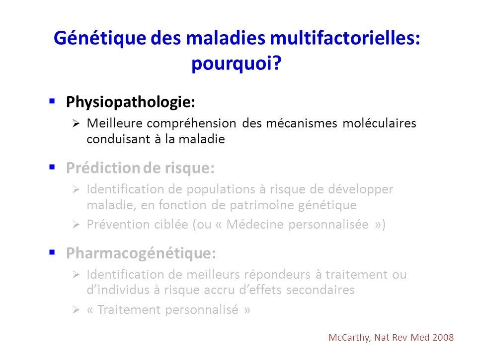 Génétique des maladies multifactorielles: