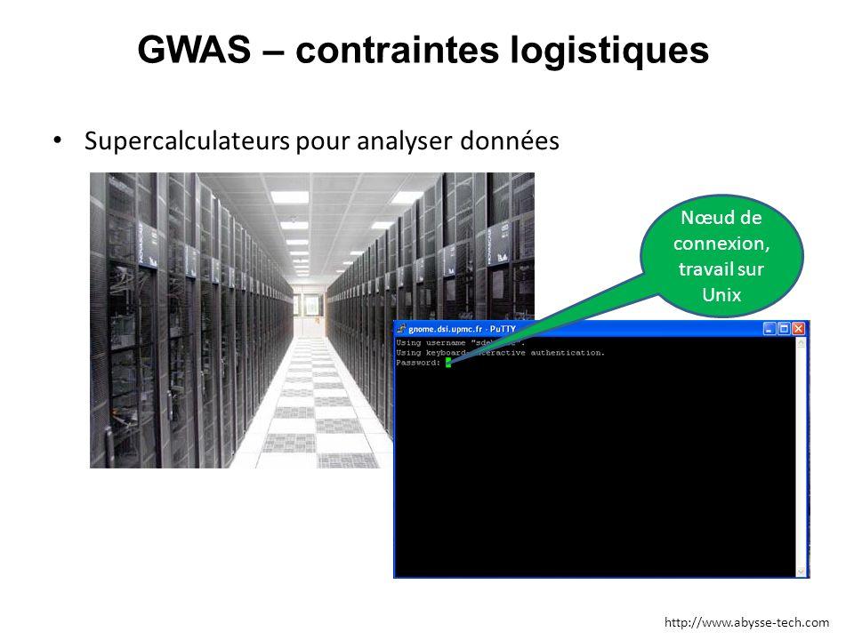 GWAS – contraintes logistiques