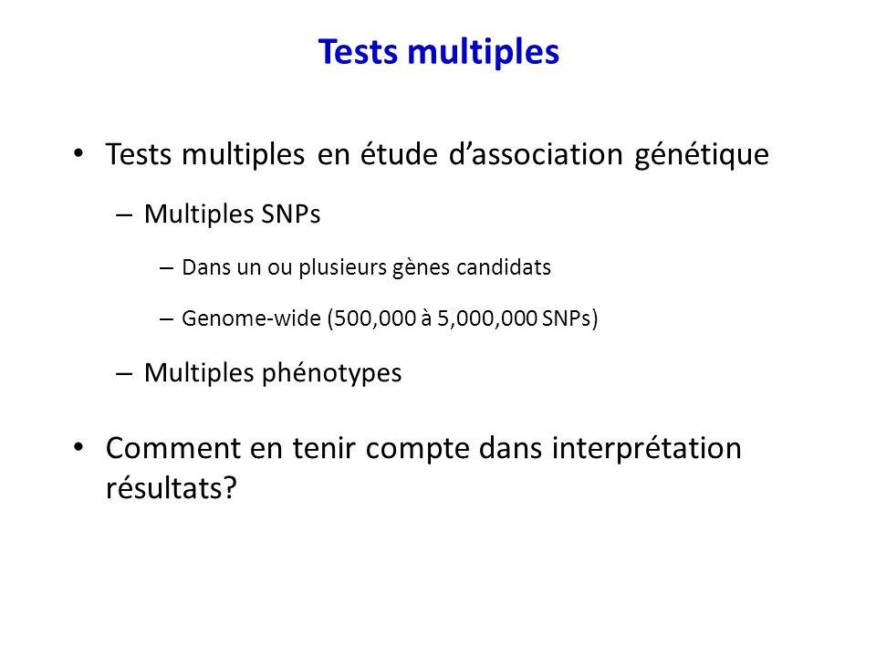 Tests multiples Tests multiples en étude d'association génétique