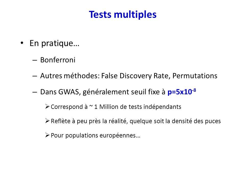 Tests multiples En pratique… Bonferroni