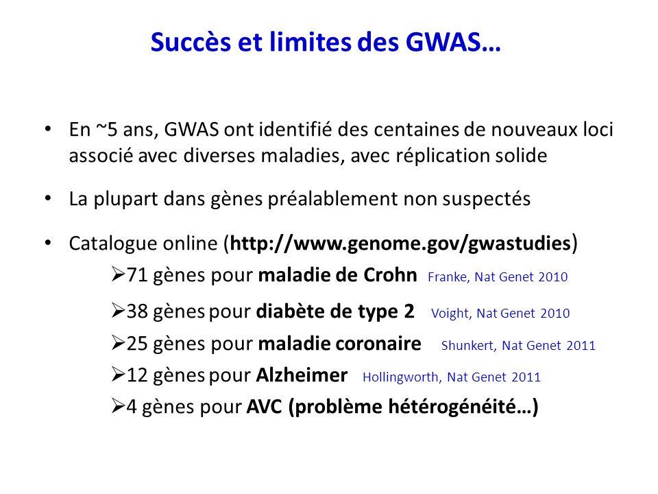 Succès et limites des GWAS…