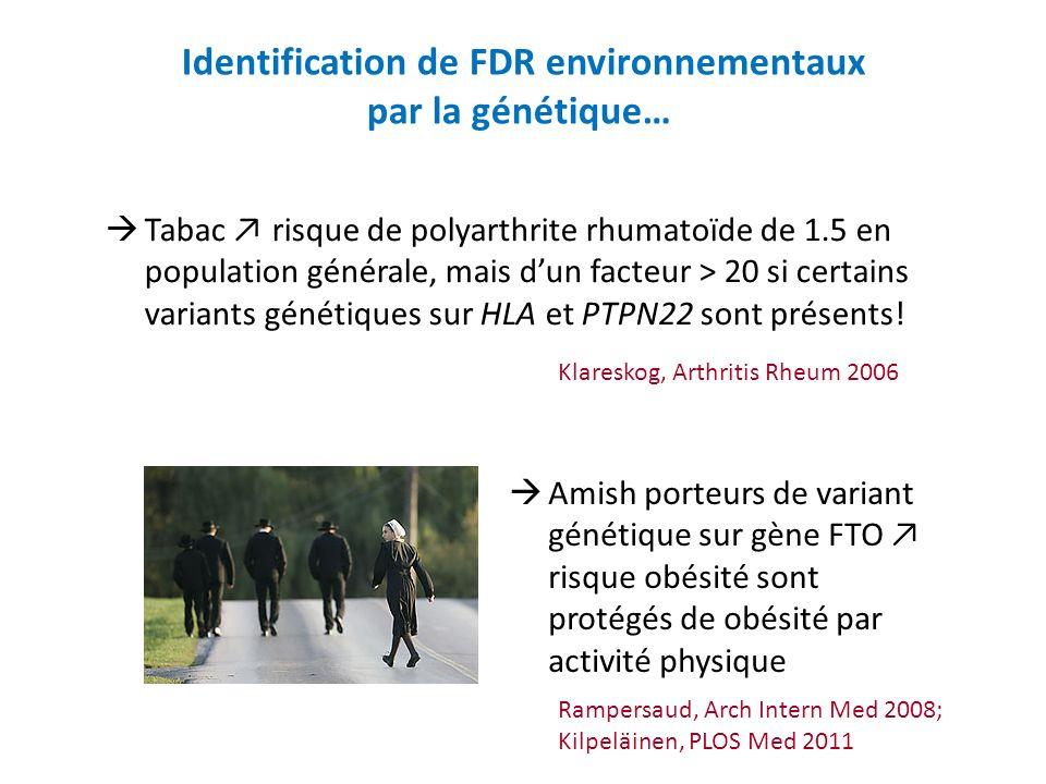 Identification de FDR environnementaux