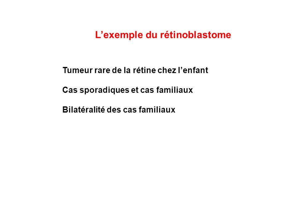 L'exemple du rétinoblastome