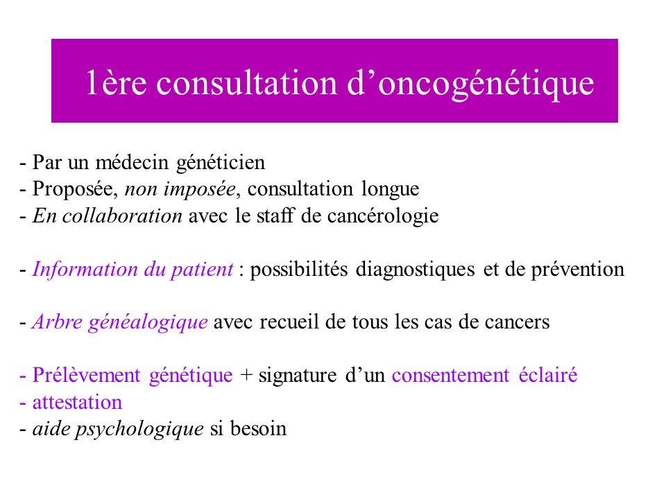 1ère consultation d'oncogénétique