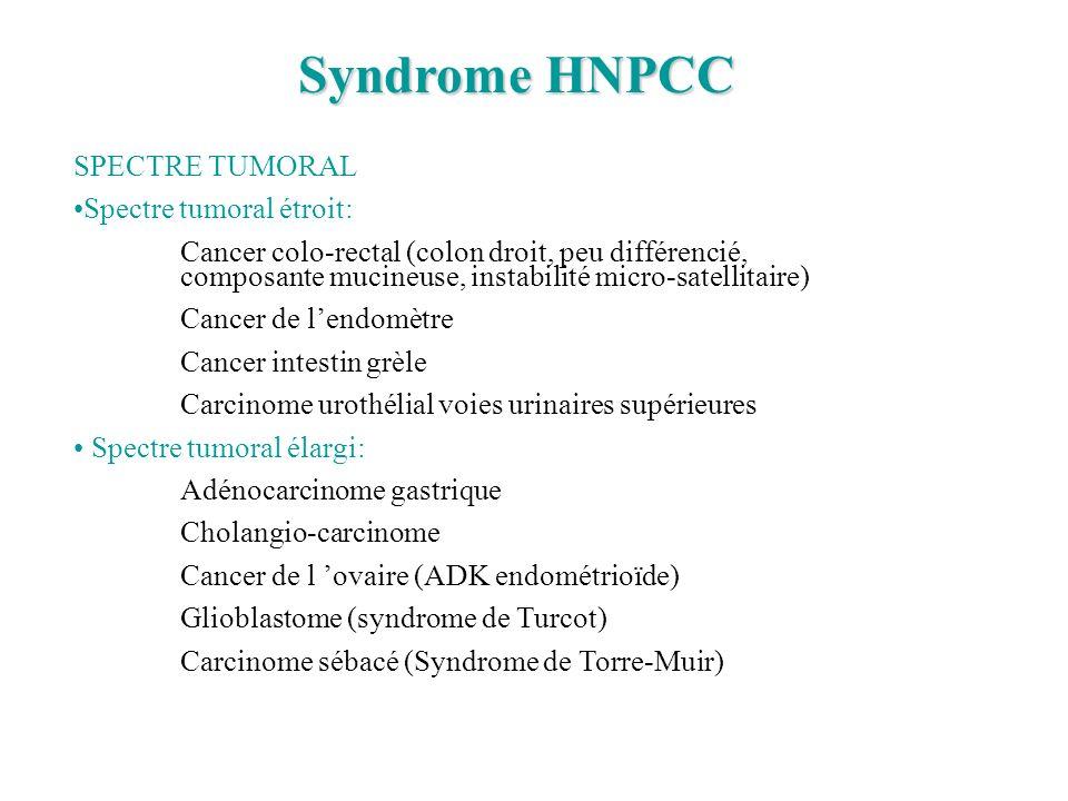 Syndrome HNPCC SPECTRE TUMORAL Spectre tumoral étroit: