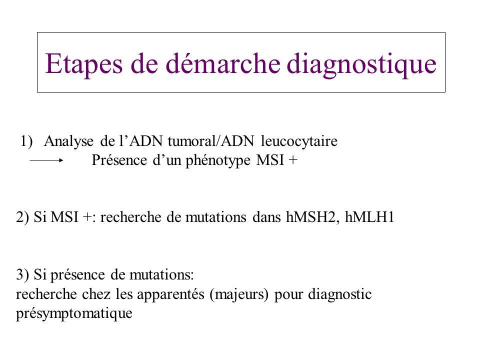 Etapes de démarche diagnostique