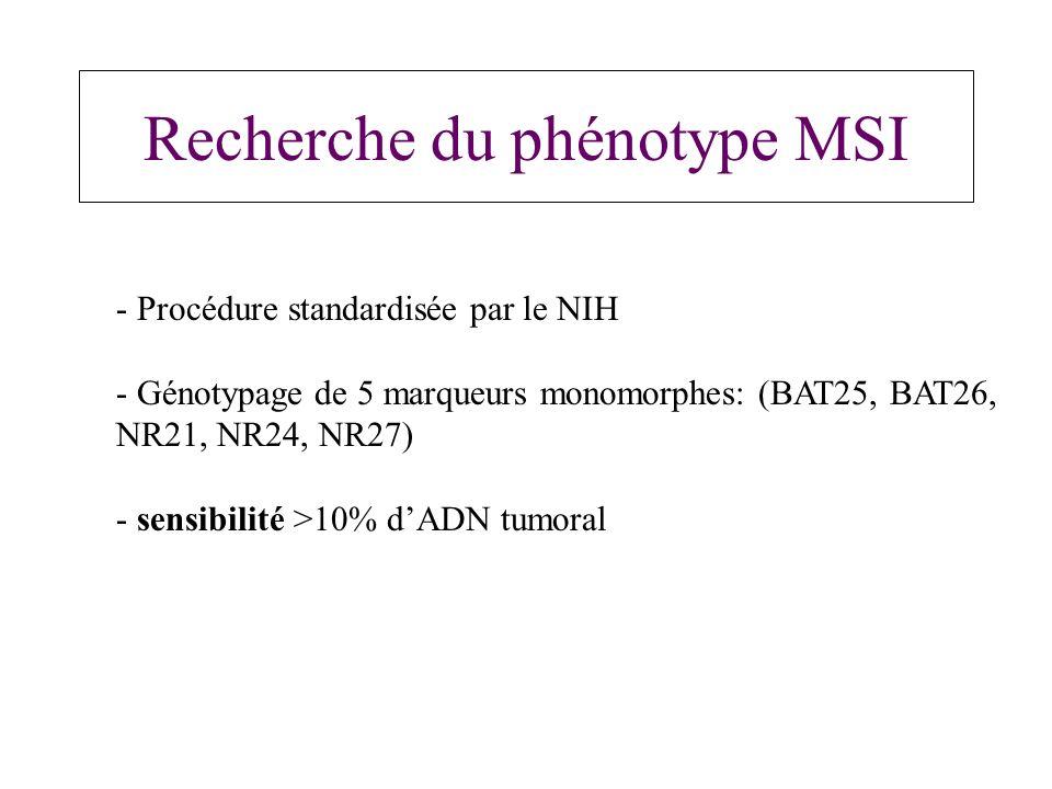 Recherche du phénotype MSI