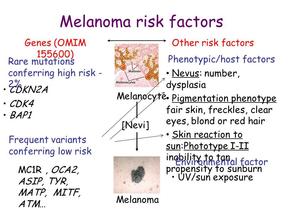 Melanoma risk factors Genes (OMIM 155600) Other risk factors