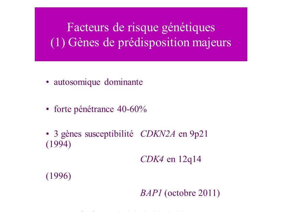 Facteurs de risque génétiques (1) Gènes de prédisposition majeurs