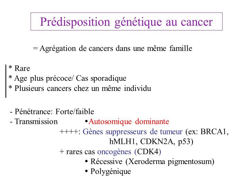 Prédisposition génétique au cancer