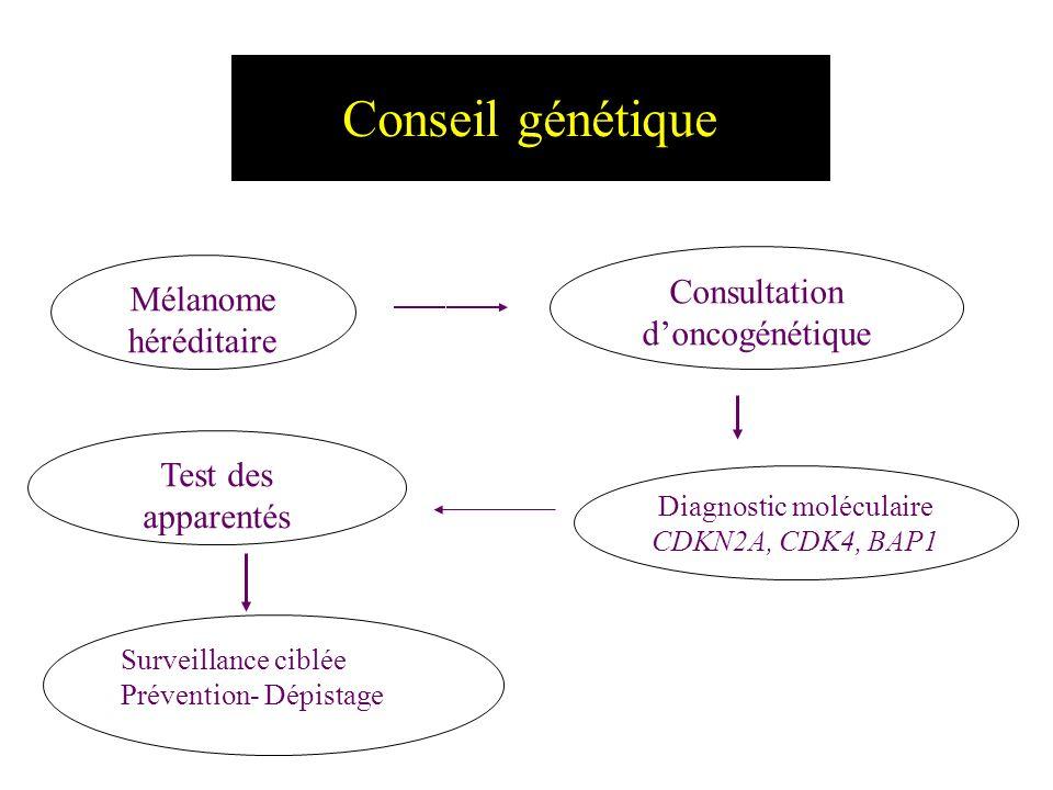 Conseil génétique Consultation d'oncogénétique Mélanome héréditaire