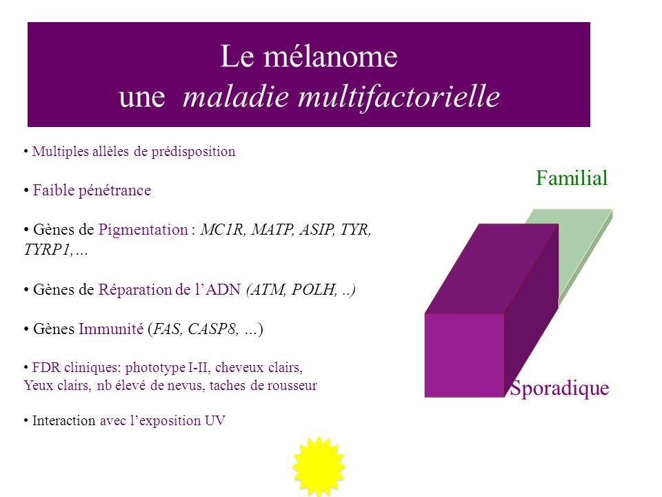 Le mélanome une maladie multifactorielle