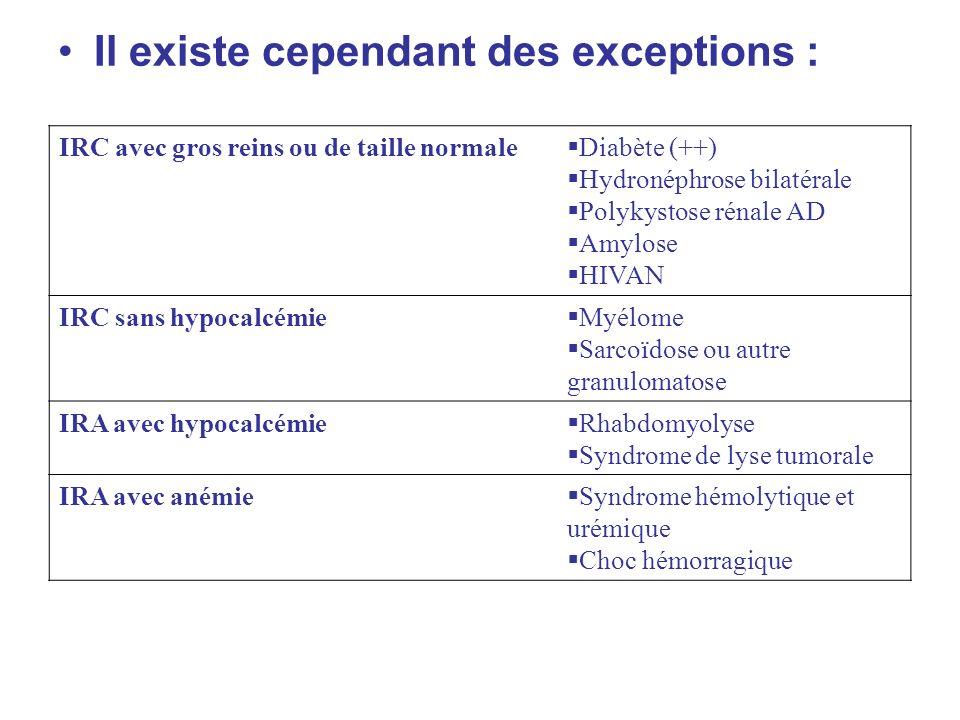 Il existe cependant des exceptions :
