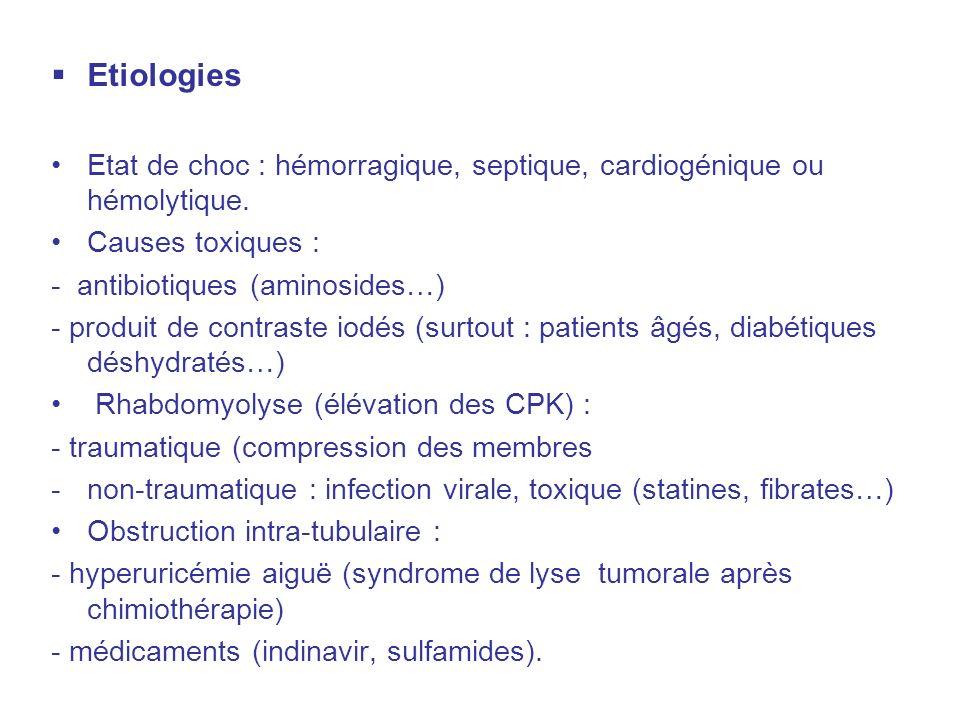 Etiologies Etat de choc : hémorragique, septique, cardiogénique ou hémolytique. Causes toxiques : - antibiotiques (aminosides…)