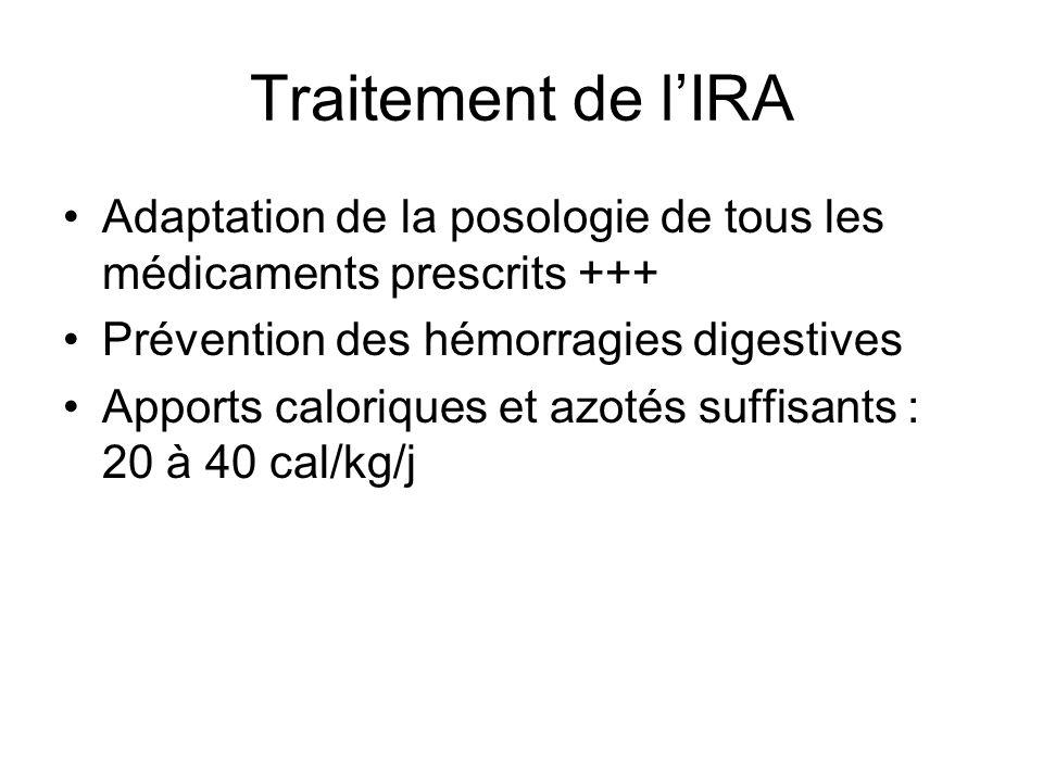 Traitement de l'IRA Adaptation de la posologie de tous les médicaments prescrits +++ Prévention des hémorragies digestives.