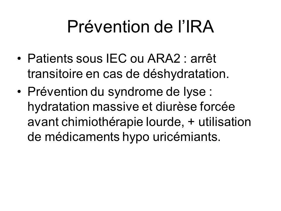 Prévention de l'IRA Patients sous IEC ou ARA2 : arrêt transitoire en cas de déshydratation.