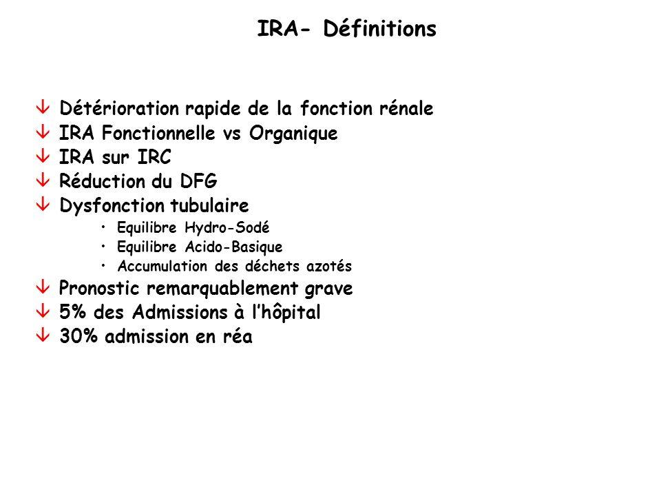 IRA- Définitions Détérioration rapide de la fonction rénale