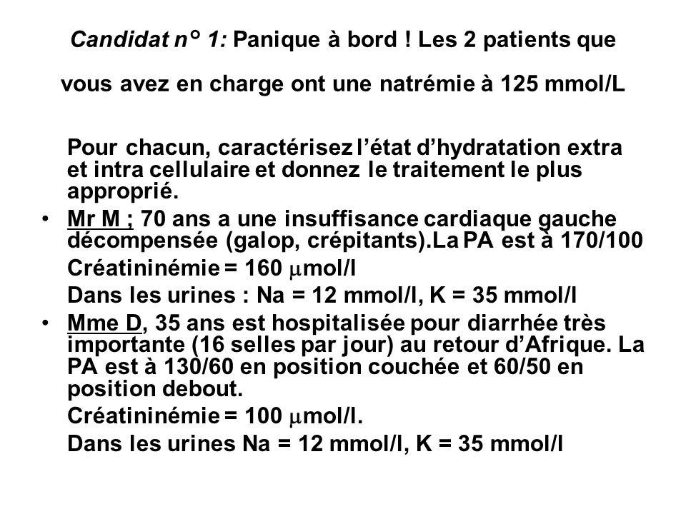 Créatininémie = 160 mmol/l