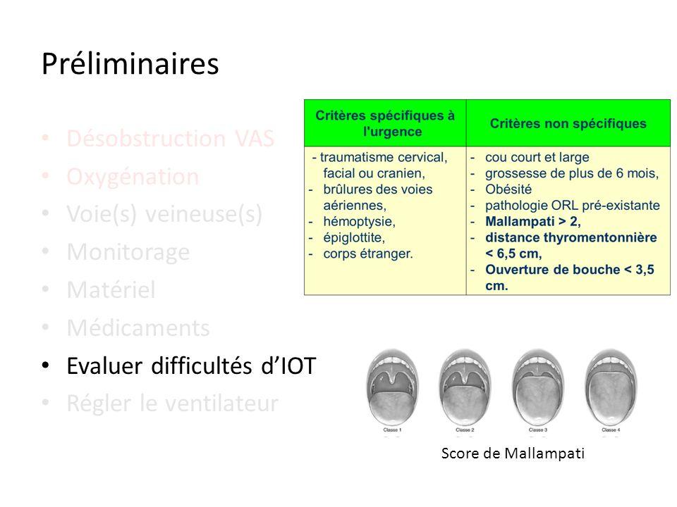 Préliminaires Désobstruction VAS Oxygénation Voie(s) veineuse(s)