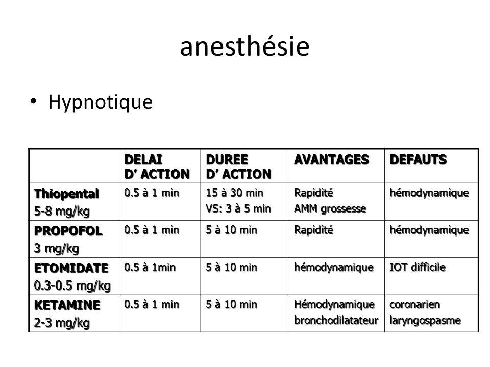 anesthésie Hypnotique DELAI D' ACTION DUREE D' ACTION AVANTAGES