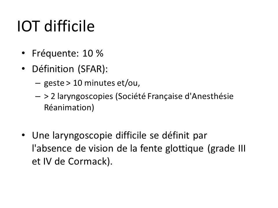 IOT difficile Fréquente: 10 % Définition (SFAR):