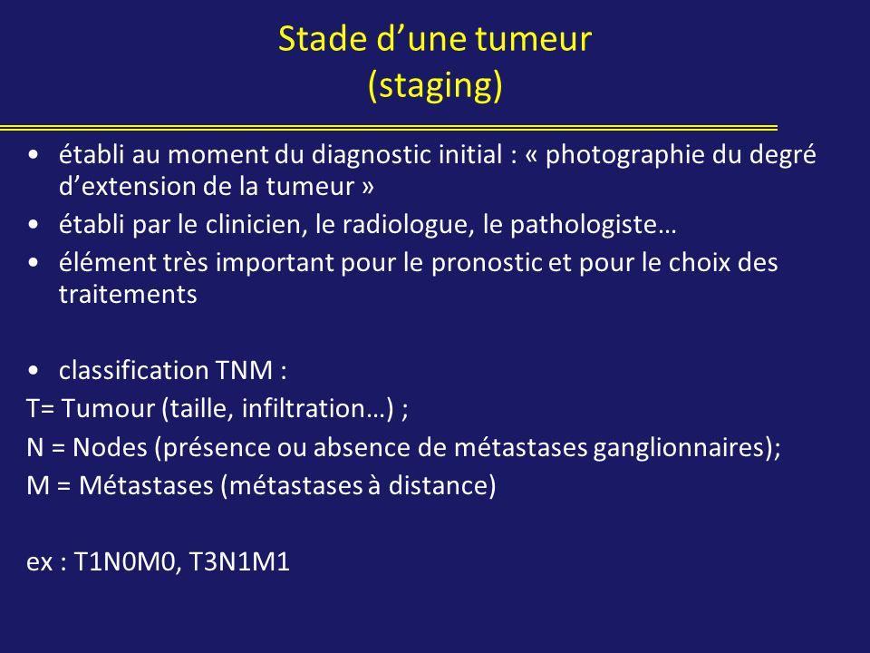Stade d'une tumeur (staging)