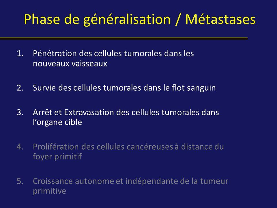 Phase de généralisation / Métastases